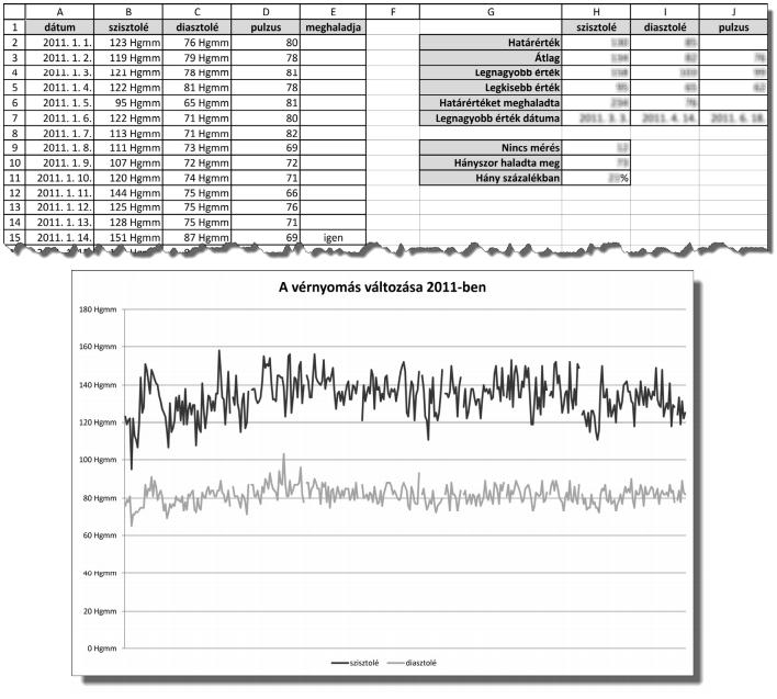 tinktúrák keverékei magas vérnyomás esetén magas vérnyomás stádium cukorbetegségben